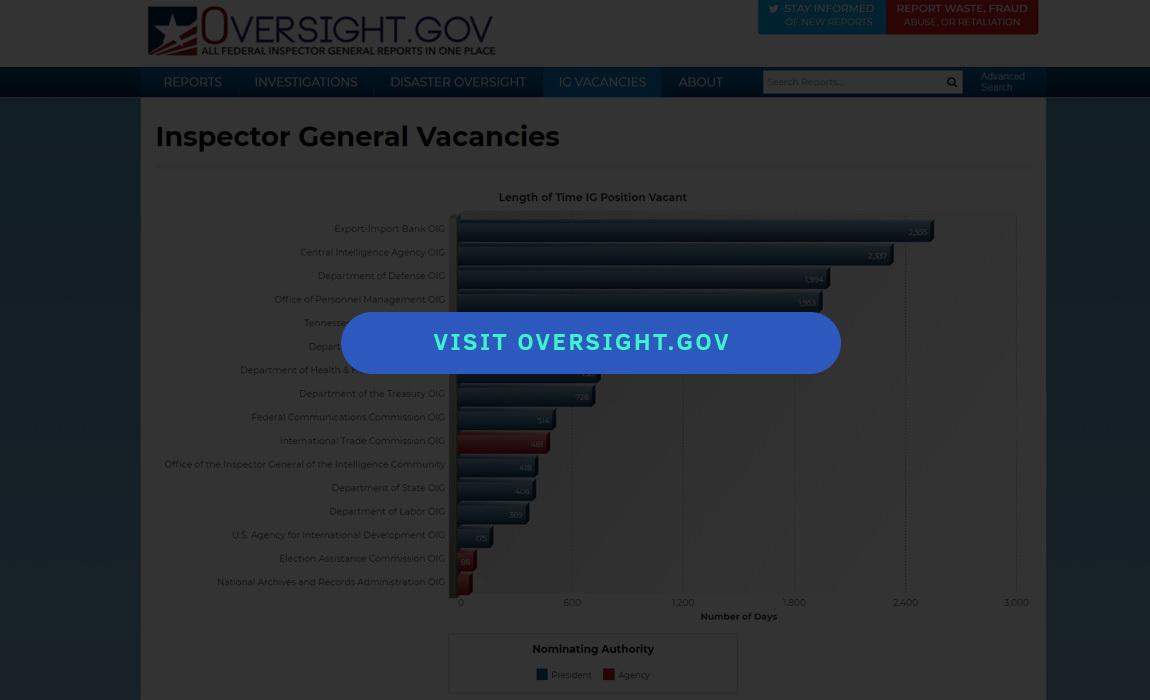 Visit CIGIE's Inspector General Vacancies tracker at oversight.gov.